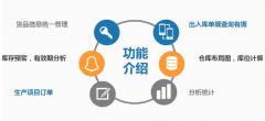 <b>仓库管理系统功能与需求设计</b>
